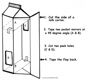 drawing of periscope made from a milk carton